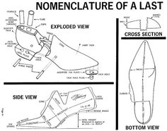 "Shoe ""Last"" Nomenclature"